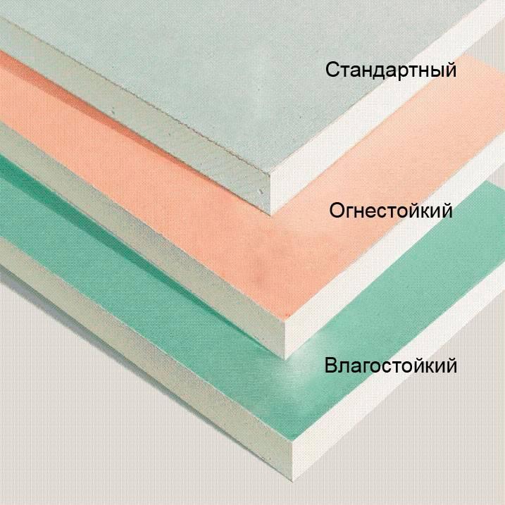 Советы по выбору гипсокартона для потолка