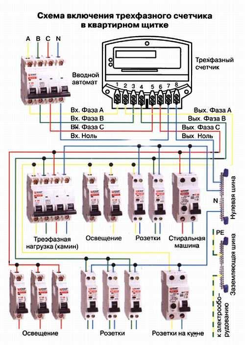 Схема подключения однофазного электросчетчика в частном доме и квартире (пример для счетчиков меркурий) схема подключения однофазного электросчетчика в частном доме и квартире (пример для счетчиков меркурий)