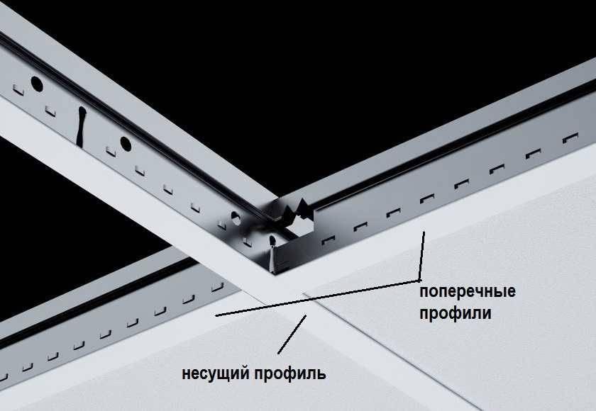 Потолок армстронг: 115 фото особенностей монтажа и ухода за конструкциями