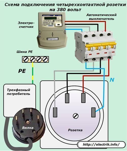 Кабель какого сечения нужен для подключения электроплиты