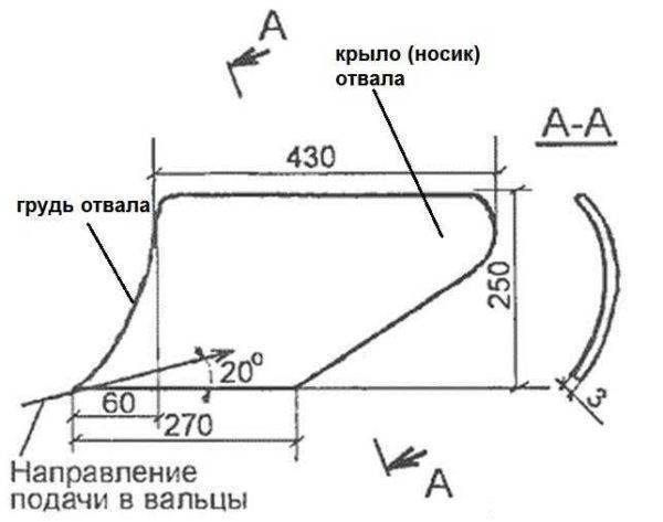 Конный плуг: пошаговая инструкция изготовления