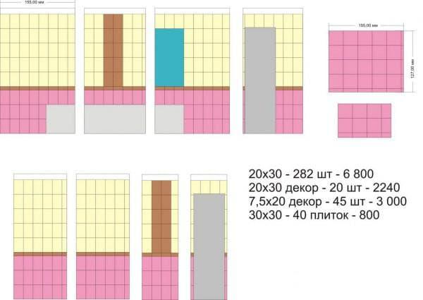Размеры плитки: толщина керамической и кафельной настенной плитки, стандартные размеры облицовочных изделий для стен