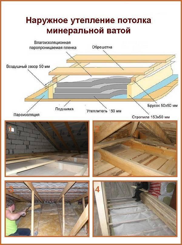 Утепление потолка в частном доме минватой: пошаговая инструкция