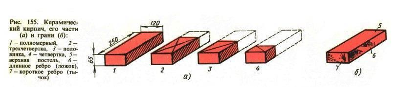 Вес поддона кирпича: сколько весит 1 паллета красного печного пустотелого кирпича?