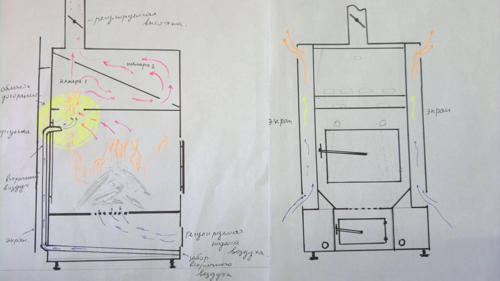 Печь для гаража: как сварить самодельный котёл своими руками по чертежам
