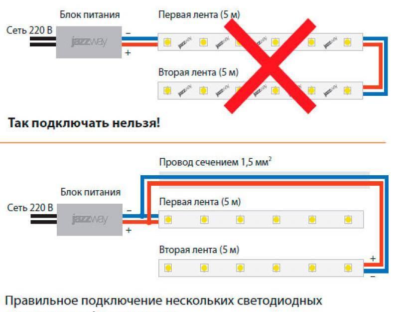 Как подключить светодиодную ленту: схемы и нюансы подключения | ehto.ru