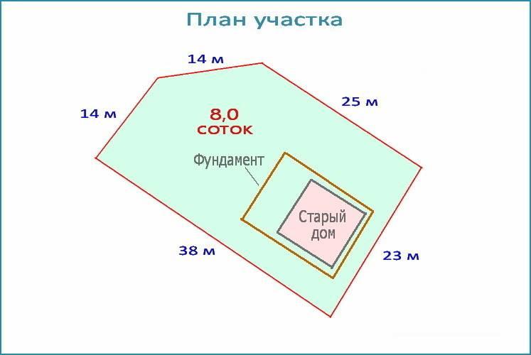 Сколько акров, соток и квадратных метров в гектаре земли