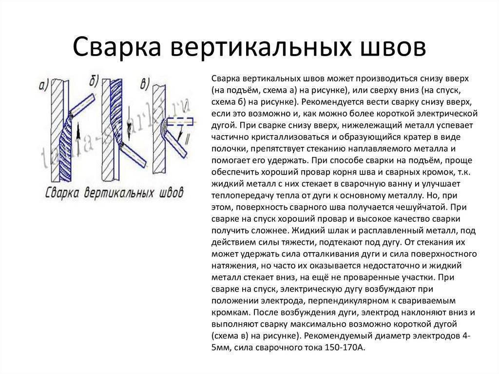 Как варить стык в стык: как варить шов: вертикальный, горизонтальный, потолочный – как правильно варить вертикальный сварочный шов для начинающих — нпф техсервис — техническое оборудование общепромышленного и нефтепромыслового назначения