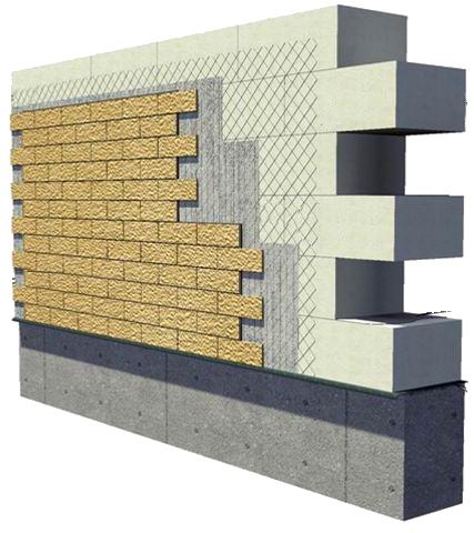 Мокрый фасад с клинкерной плиткой