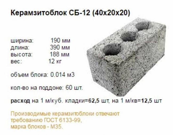 Перегородочные керамзитобетонные блоки: какие бывают?