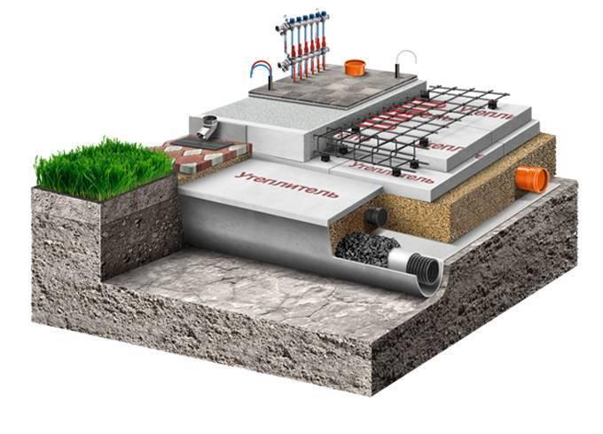 Фундамент шведская плита: технология изготовления