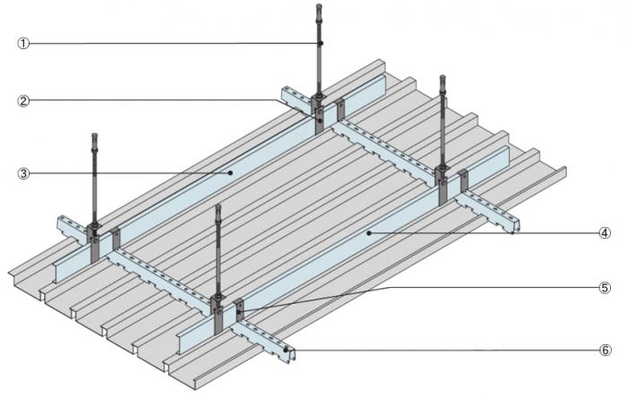 Тонкости монтажа реечного потолка