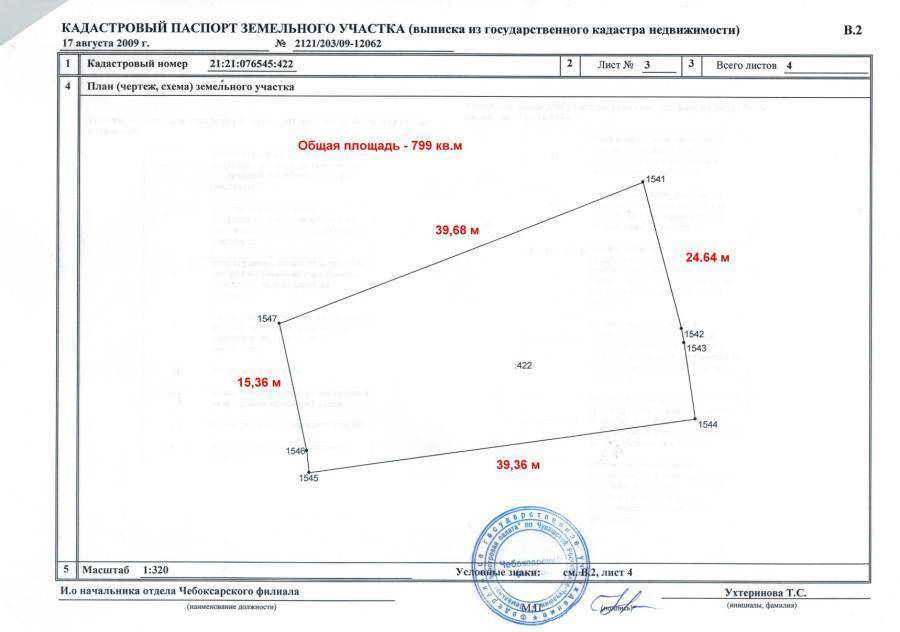 Как посчитать площадь земельного участка - ka-status.ru