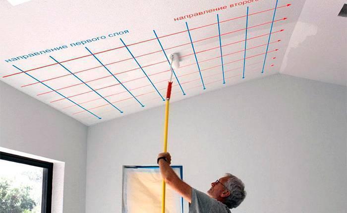Покраска потолка цена за м2 в москве и московской области