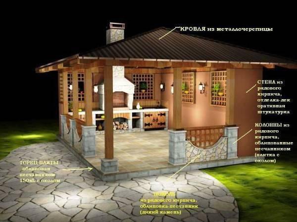 Беседка из кирпича: красивые варианты конструкций