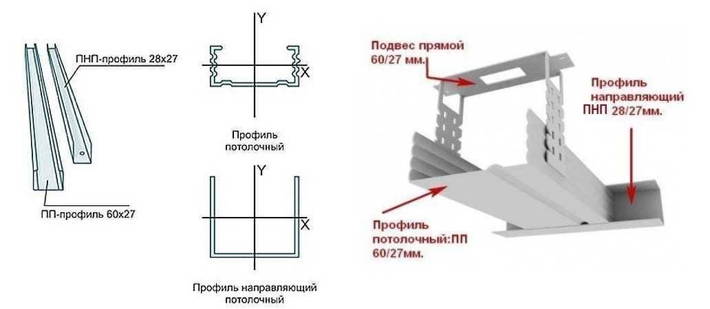 Как сделать перегородку из гипсокартона и профилей. пошаговая инструкция.