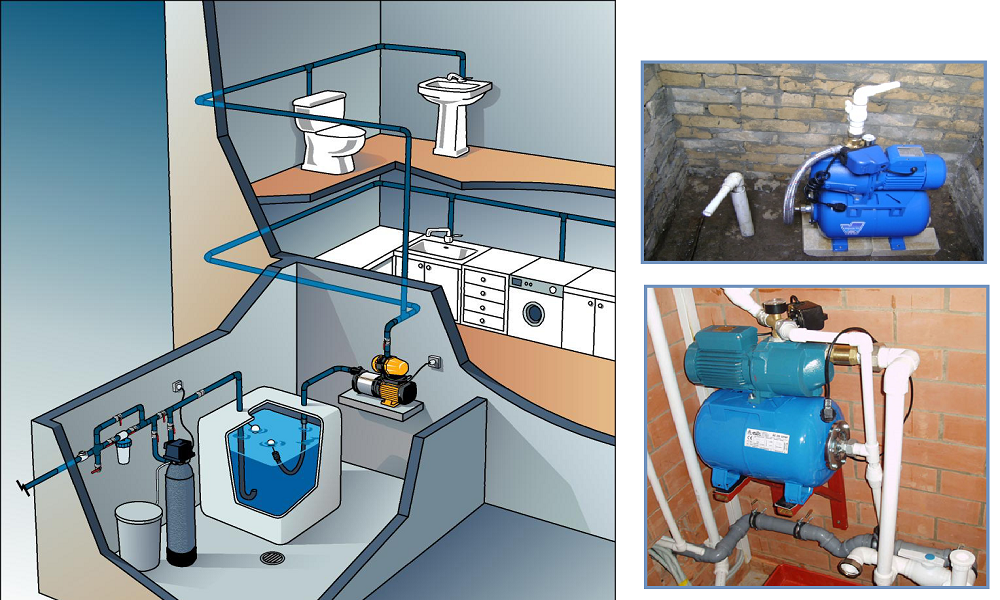 Насосные станции для водоснабжения частного дома: рейтинг лучших моделей по цене и качеству
