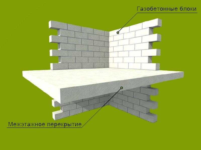 Размер газоблока для строительства дома: стандарт, для перегородок