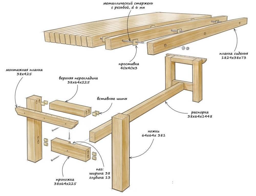 Как сделать скамейку из дерева своими руками: чертежи фото, схемы и видео-уроки как сделать скамейку из дерева своими руками: чертежи фото, схемы и видео-уроки