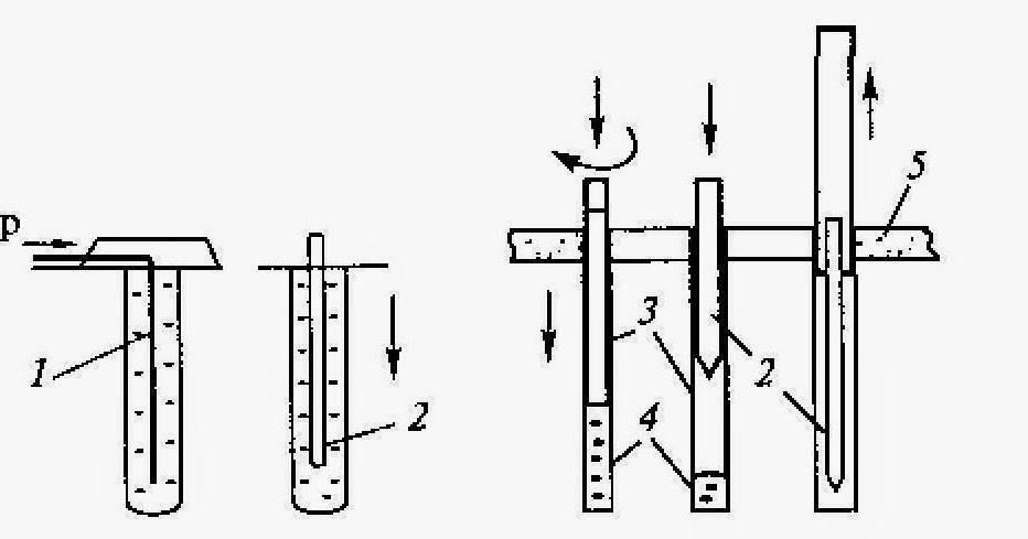 Буронабивной фундамент с ростверком: пошаговая инструкция