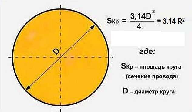 Как рассчитать сечение медного провода и определить нагрузку на кабель