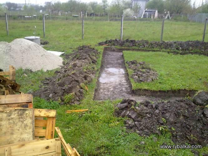 Фундамент на болоте — выбор основания