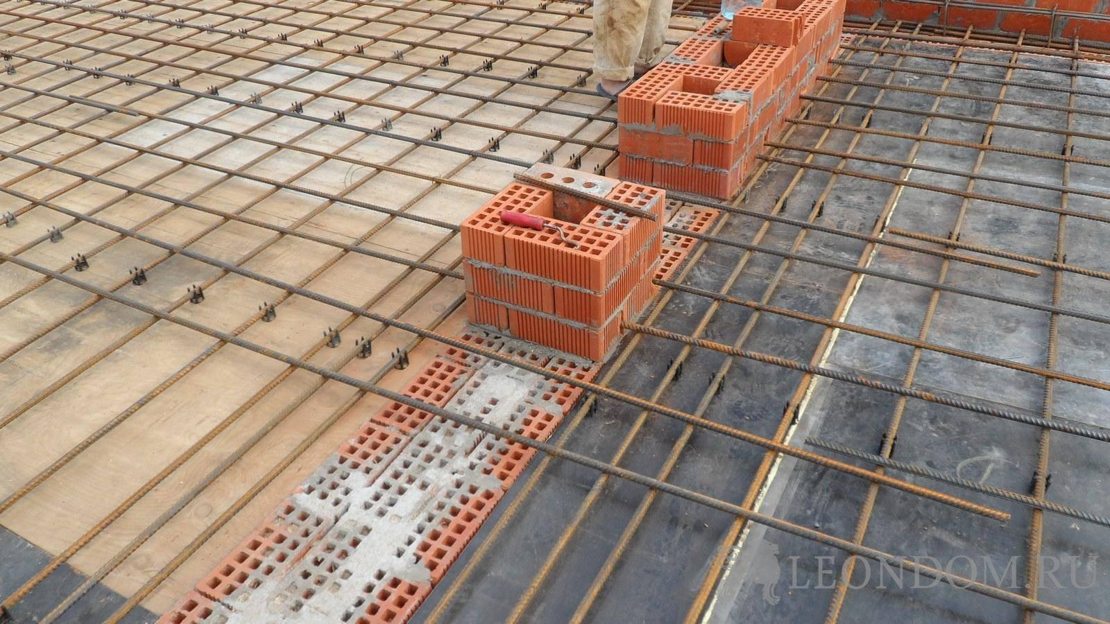 Технология армирования газобетона - блог о строительстве