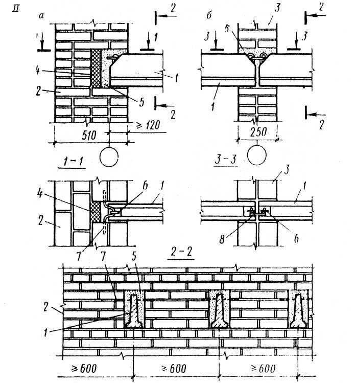 Толщина стены из кирпича расчет |