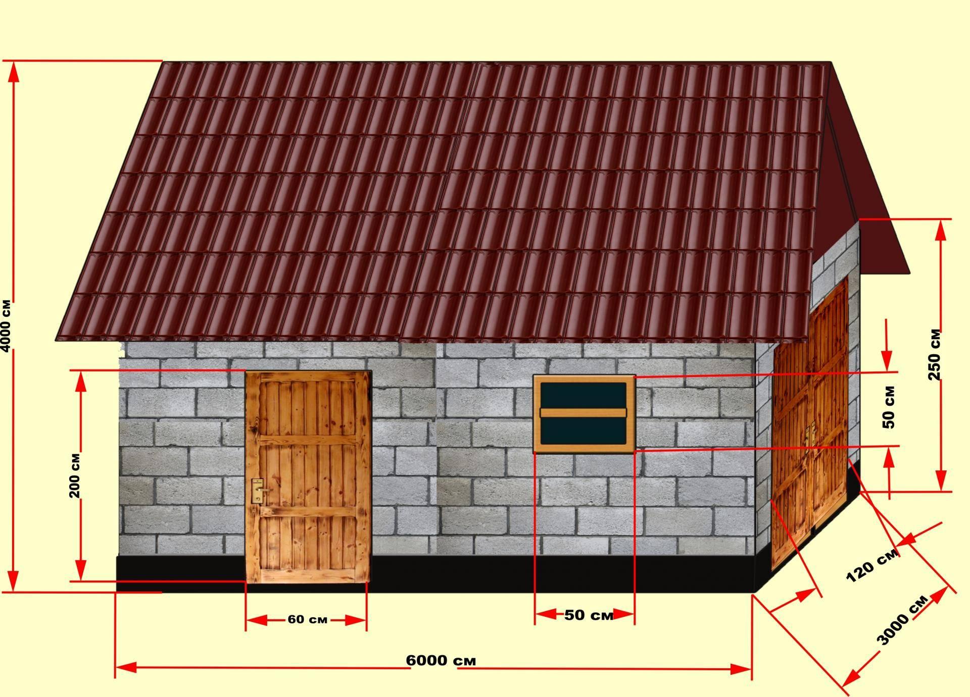 Проектирование и строительство дома из сибита