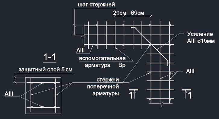 Арматура для ленточного фундамента: диаметр, схема, армирование углов. как рассчитать арматуру для ленточного фундамента