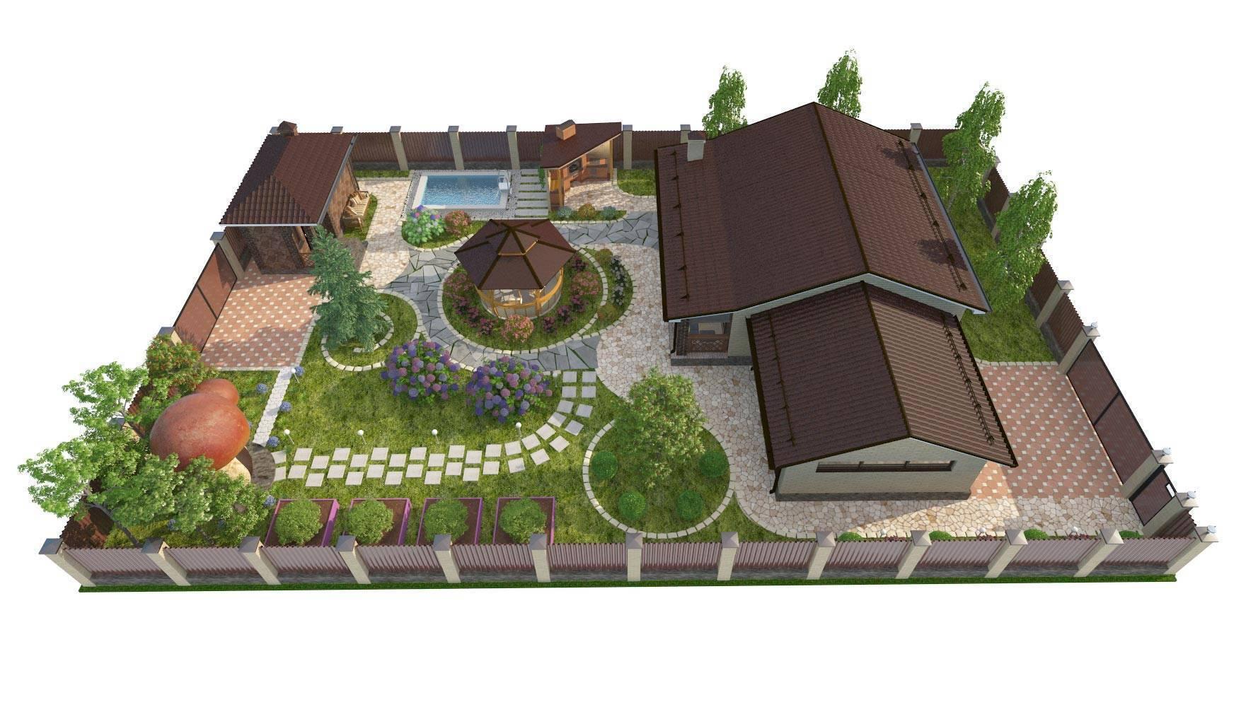 Что можно строить на землях для огородничества: возможности и ограничения застройки таких участков