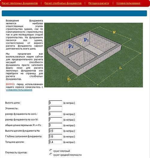 Ленточный фундамент: расчёт, сбор нагрузок, определение ширины, строительство своими руками