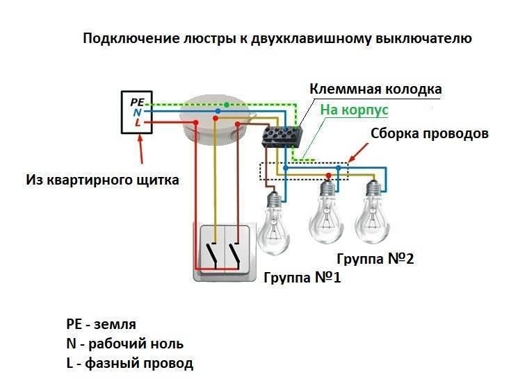 Как подключить люстру – укладка проводов и монтаж оптимальных моделей (115 фото)