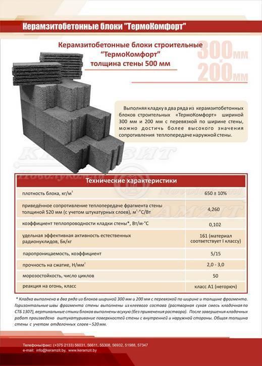 Плюсы и минусы керамзитобетонных блоков