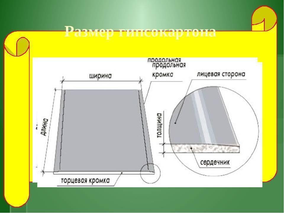 Размер листа гипсокартона: стандартные длина и высота стенового гкл, ширина стенового влагостойкого материала, толщина 9 и 12 мм – ремонт своими руками на m-stone.ru