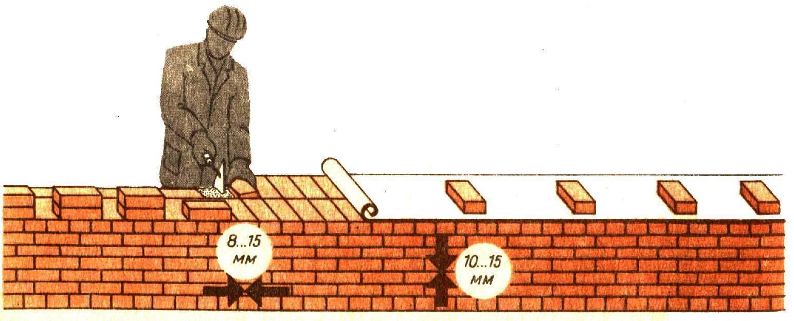 Особенности строительства дома или дачи в зимний период