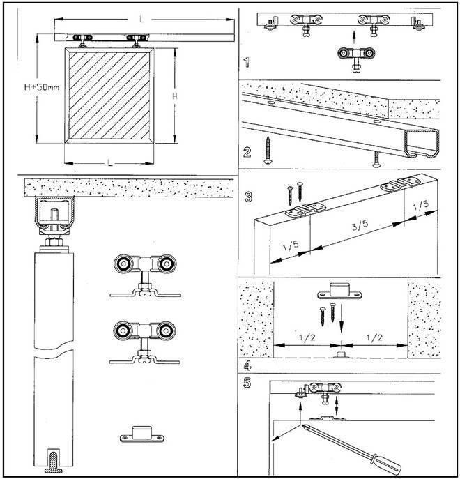 Установка раздвижных межкомнатных дверей: на роликах, купе