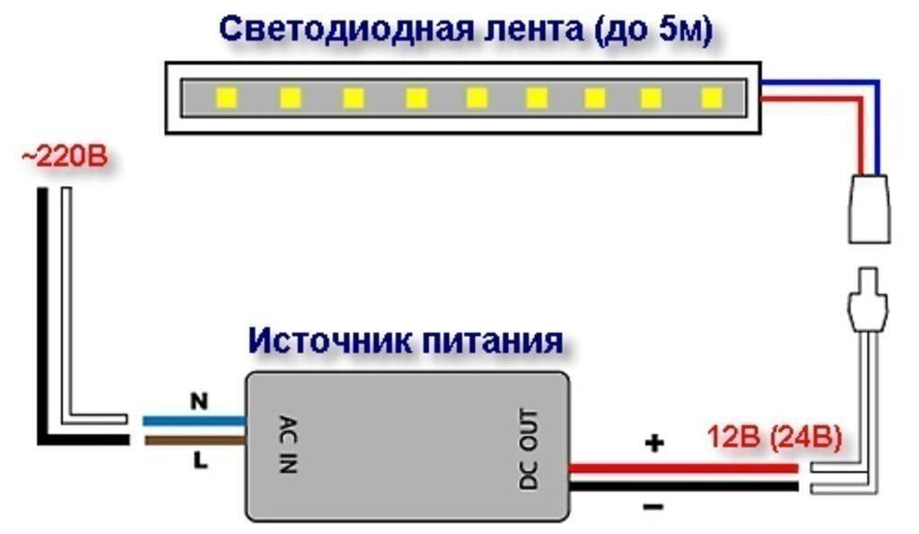 Как выбрать и подключить светодиодную ленту - пошаговая инструкция по использованию led лент