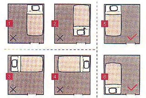 Как поставить кровать в спальне: правильное расположение +75 фото