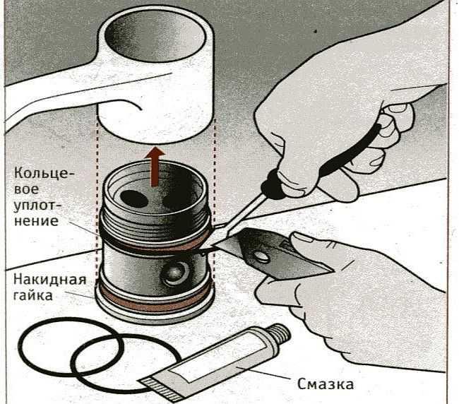 Как отремонтировать кран смесителя с одной ручкой: устройство и особенности ремонта