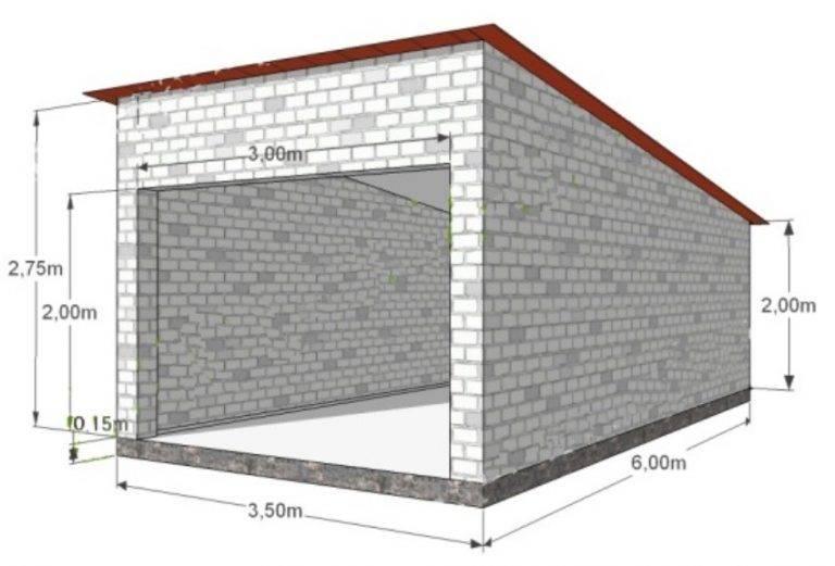 Строительство гаража из пеноблоков своими руками: видео-этапы, как построить укрытие для автомобиля