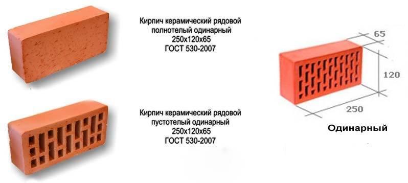 Стандартный размер красного кирпича