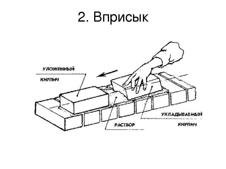 Как делается перегородка в бане из кирпича?