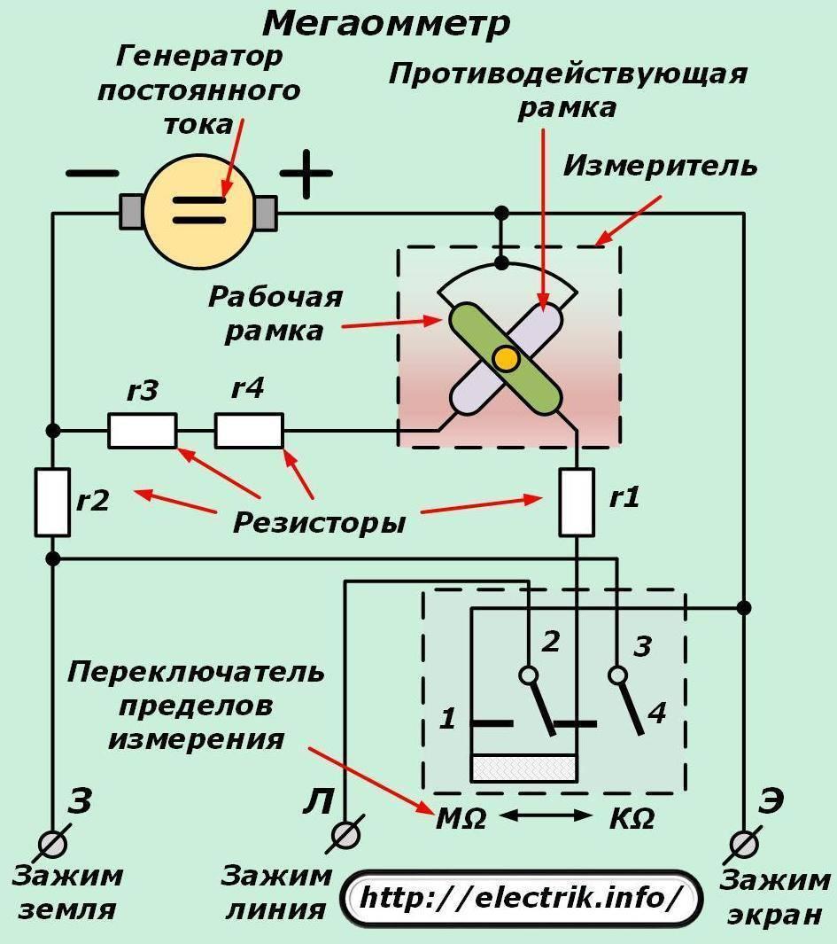 Измерение сопротивления изоляции мегаомметром — методика