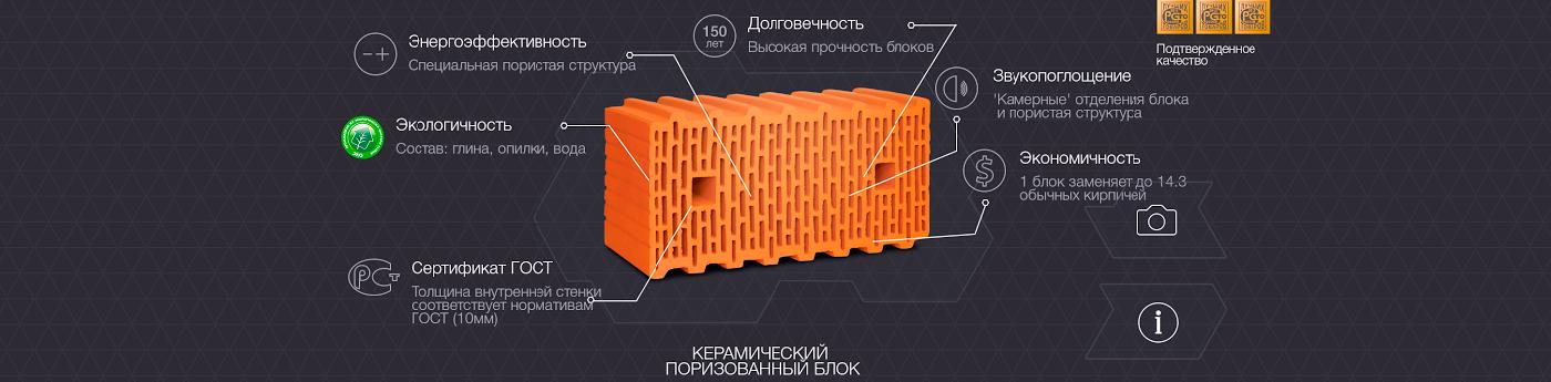 Как правильно осуществить кладку керамических блоков, их достоинства и недостатки