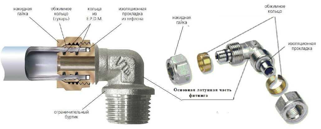 Монтаж металлопластиковых труб своими руками