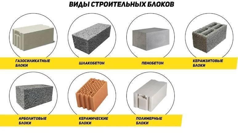 Блоки для строительства дома: какие лучше и стоимость