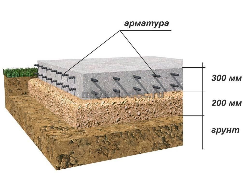 """Фундамент типа """"плавающая плита"""": установка, заливка, недостатки"""