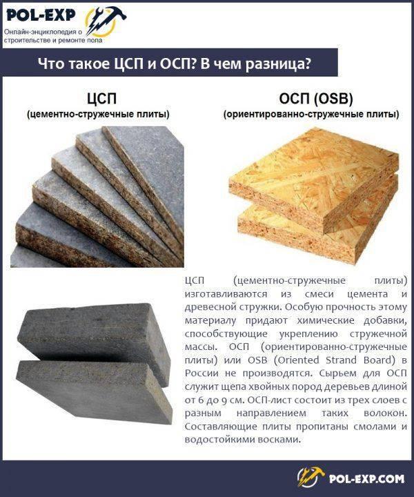 Цсп - технические характеристики, применение, размеры и цены