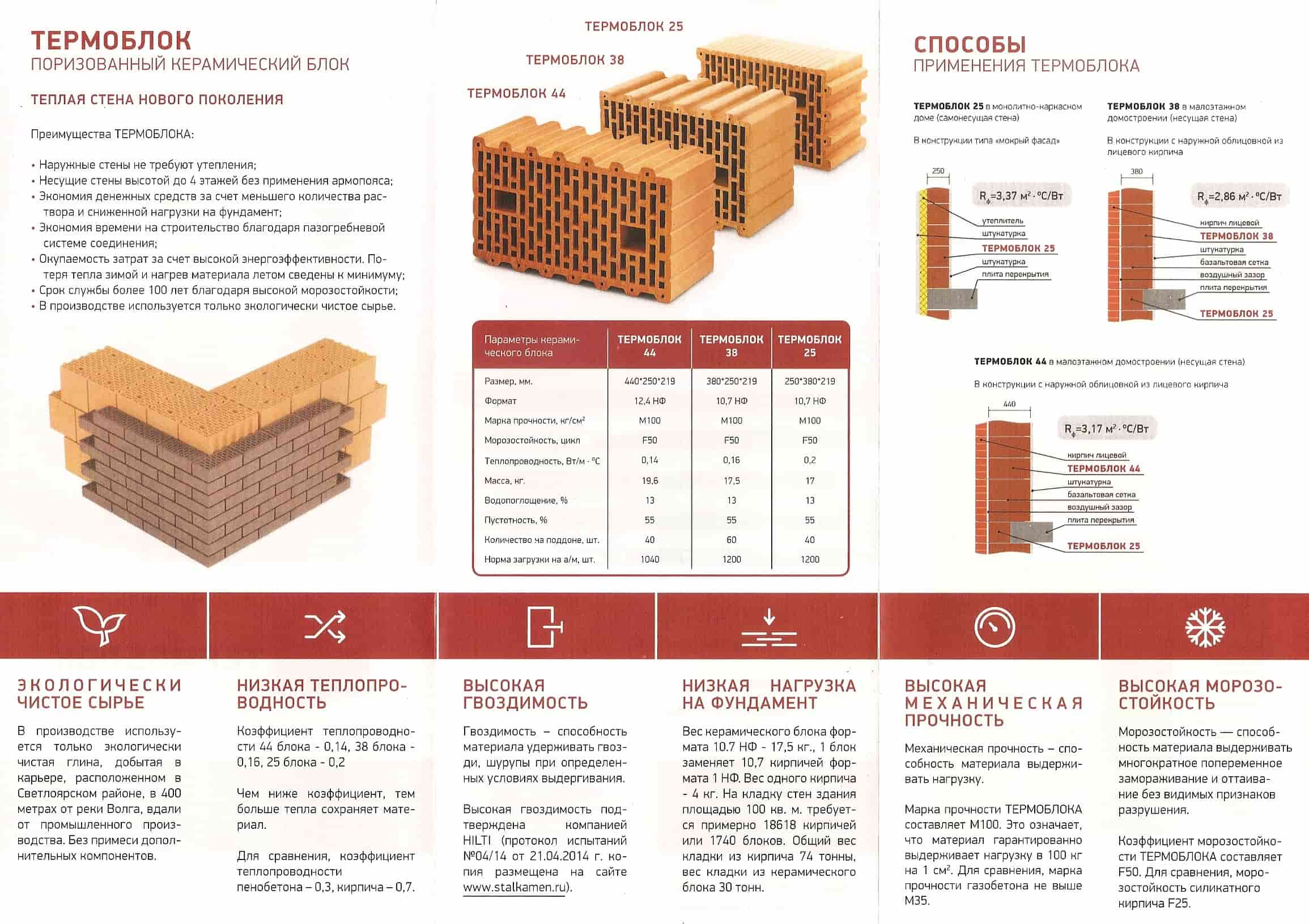 Размер и вес кирпича: красного, силикатного, облицовочного, шамотного